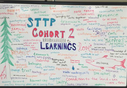 Participants in cohort 2 share the most important factors that they felt contributed to their success.